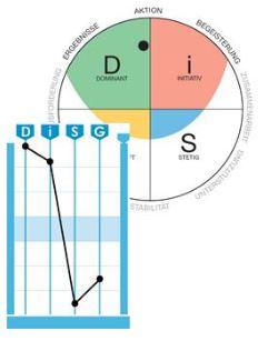 03_DiSG_graph_neu2013